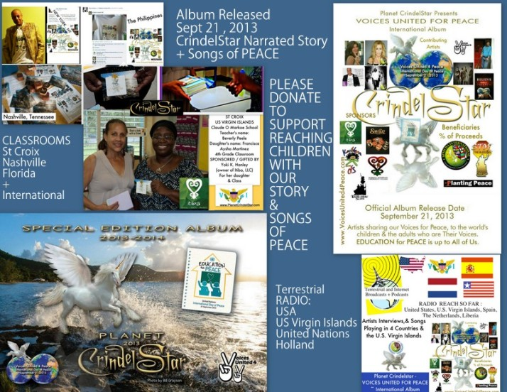Planet CrindelStar highlights 2 months